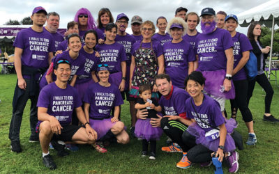 Salk Team Raises Funds for Pancreatic Cancer Research